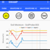 SWAMP Paper: The SWAMP Farmer App for IoT-based Smart Water Status Monitoring and Irrigation Control